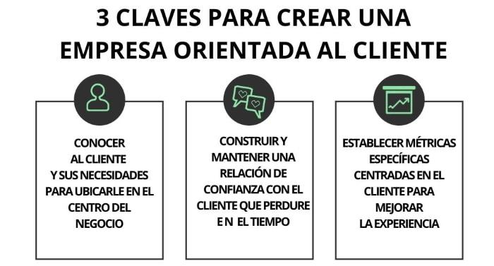 3 claves para crear una empresa orientada al cliente